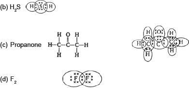 CBSE 10, Chemistry, CBSE- Carbon and its Compounds, NCERT