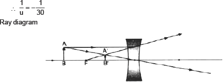 Cbse 10 Physics Ncert Solutions