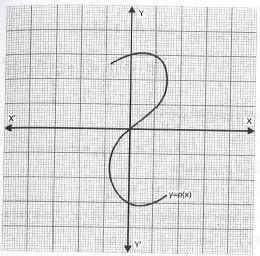 CBSE 10, Math, CBSE- Polynomials, Sample Questions