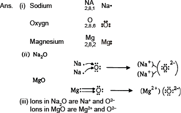 CBSE 10, Chemistry, CBSE- Metals and Non-Metals, NCERT Solutions