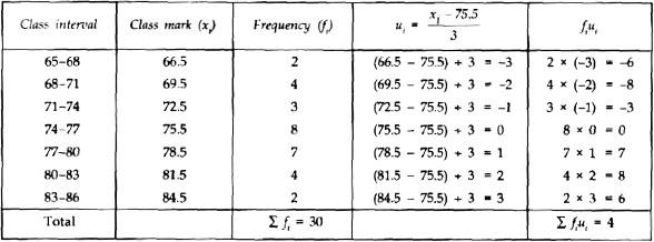 CBSE 10, Math, CBSE- Statistics, NCERT Solutions
