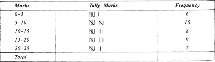 CBSE 8, Math, CBSE- Data handling, Sample Questions