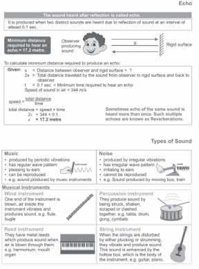 CBSE 8 Science CBSE-Sound, Free Test Papers, Sample