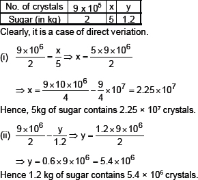 CBSE 8, Math, CBSE- Direct and Inverse Proportions, NCERT