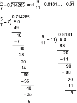 CBSE 9, Math, CBSE- Number Systems, NCERT Solutions