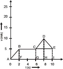 9-sci-mot-1-UnOE0  Examples Of Uniform Motion on work is zero physics, velocity-time graph, star trek original, star trek,
