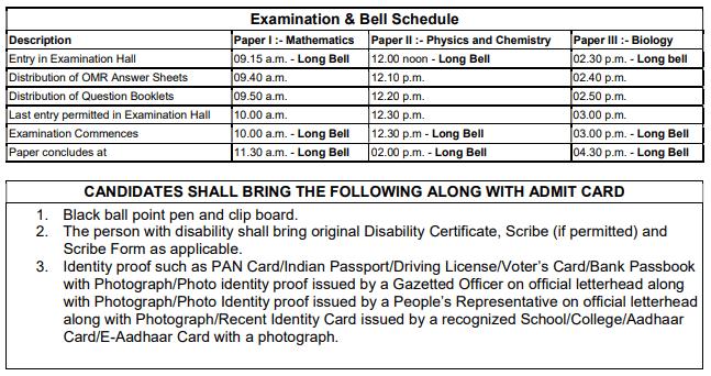 MHT-CET Admission, Eligibility